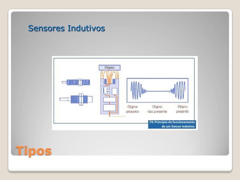 Tipos Sensores Capacitivos Os sensores de proximidade capacitivos são bastante semelhantes aos indutivos, distinguem-se no entanto por, os sensores capacitivos, produzirem um campo eletrostático, em vez de um campo eletromagnético.