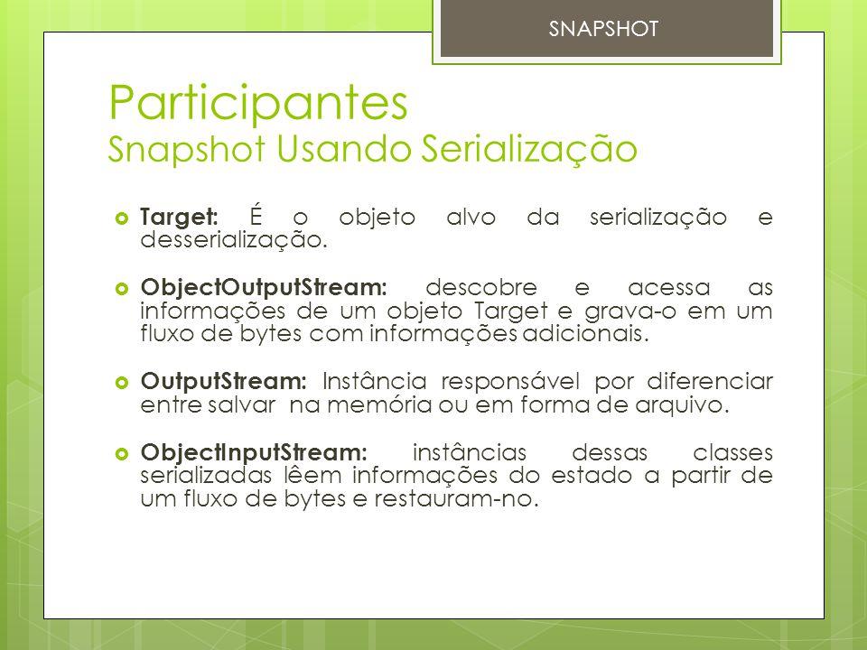 Participantes Snapshot Usando Serialização  Target: É o objeto alvo da serialização e desserialização.  ObjectOutputStream: descobre e acessa as inf