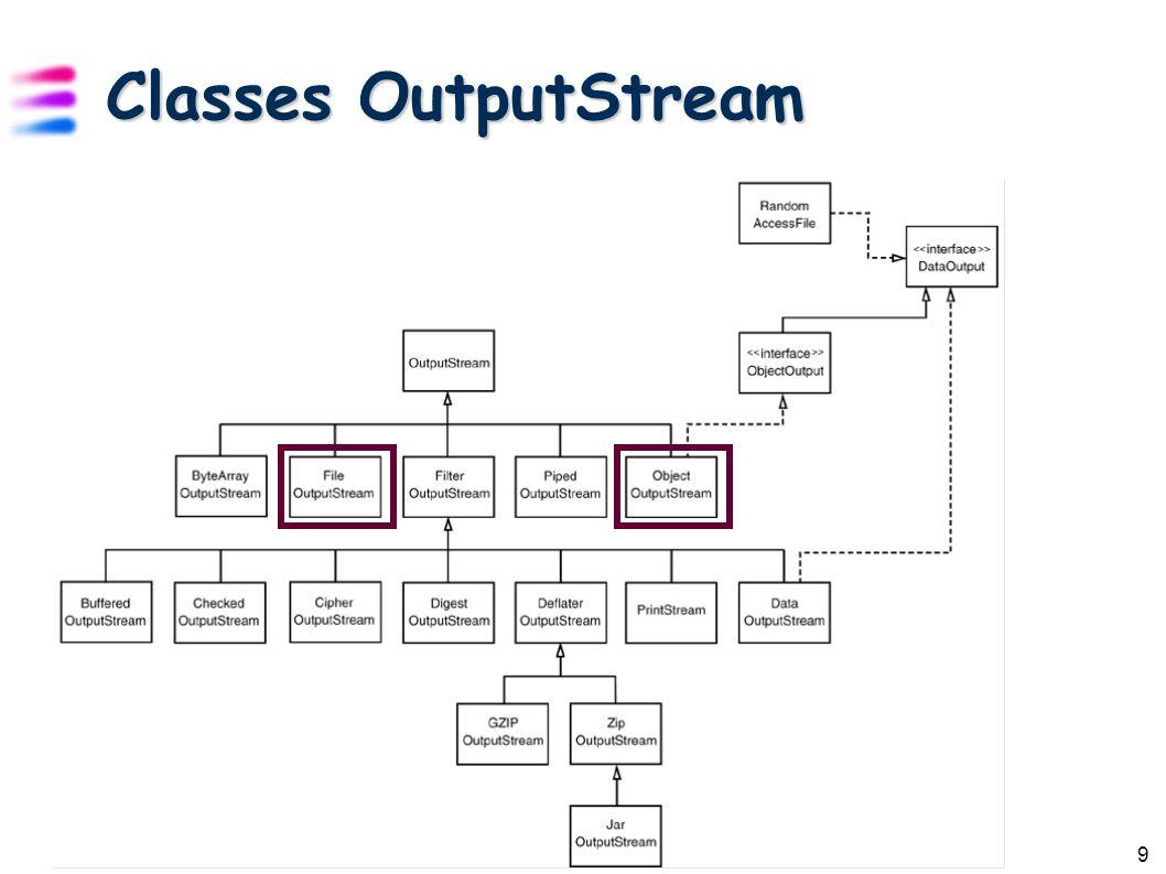10 Classes OutputStream