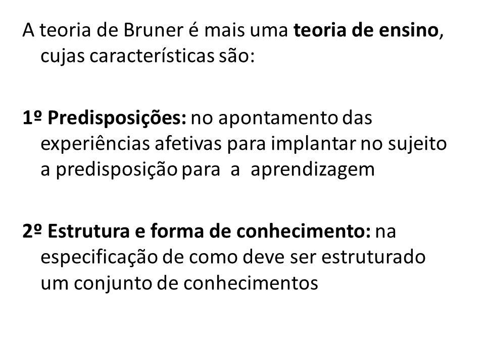 A teoria de Bruner é mais uma teoria de ensino, cujas características são: 1º Predisposições: no apontamento das experiências afetivas para implantar