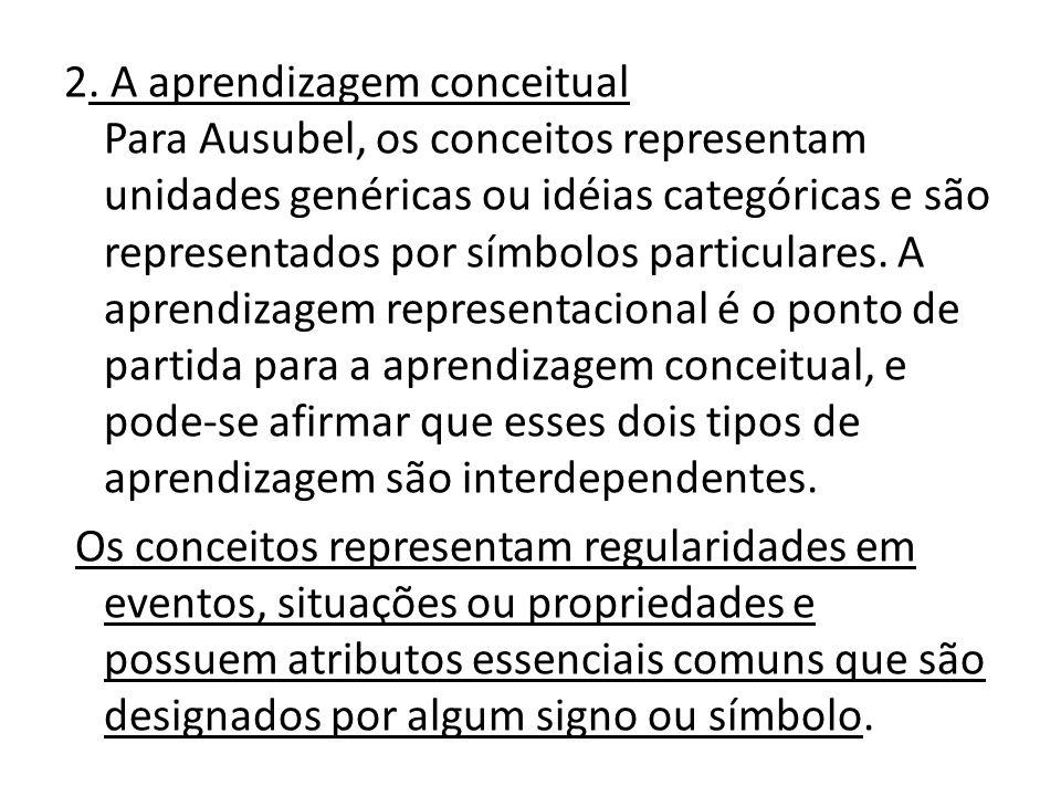 2. A aprendizagem conceitual Para Ausubel, os conceitos representam unidades genéricas ou idéias categóricas e são representados por símbolos particul