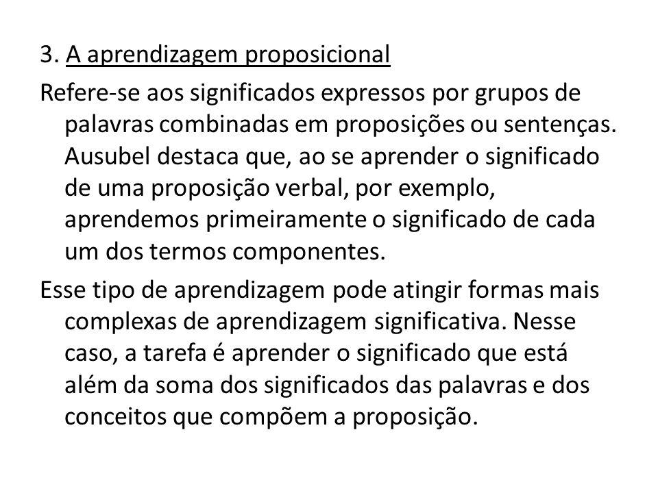 3. A aprendizagem proposicional Refere-se aos significados expressos por grupos de palavras combinadas em proposições ou sentenças. Ausubel destaca qu