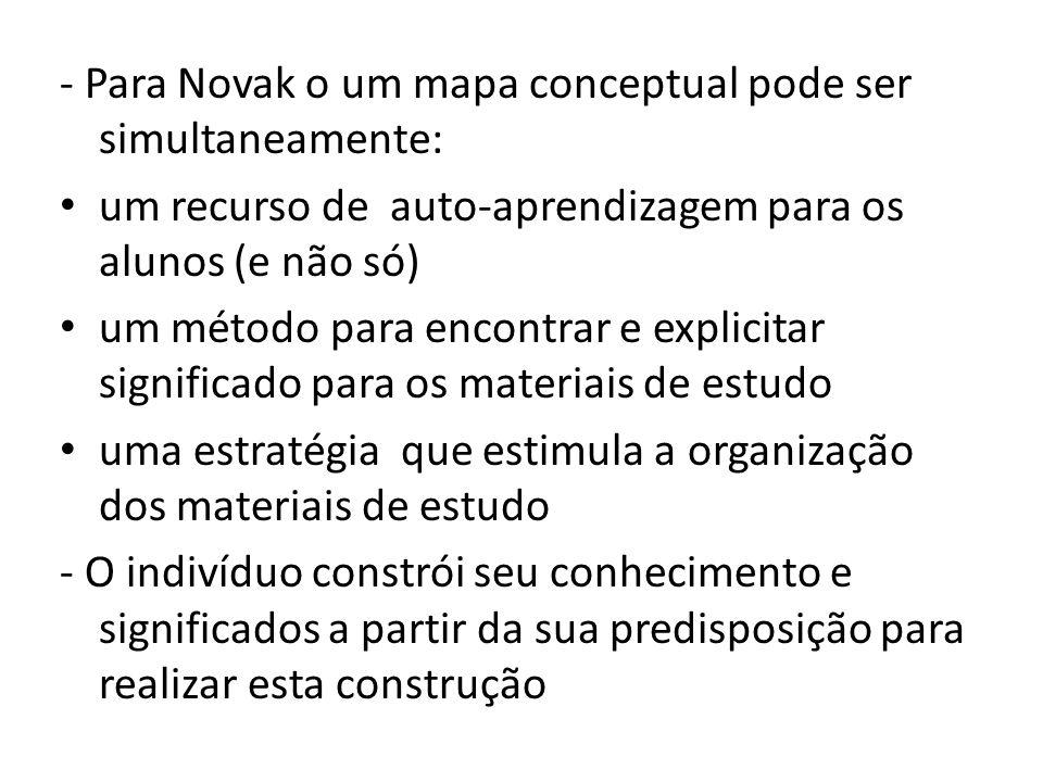 - Para Novak o um mapa conceptual pode ser simultaneamente: um recurso de auto-aprendizagem para os alunos (e não só) um método para encontrar e expli