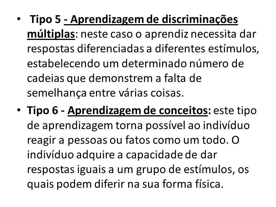 Tipo 5 - Aprendizagem de discriminações múltiplas: neste caso o aprendiz necessita dar respostas diferenciadas a diferentes estímulos, estabelecendo um determinado número de cadeias que demonstrem a falta de semelhança entre várias coisas.