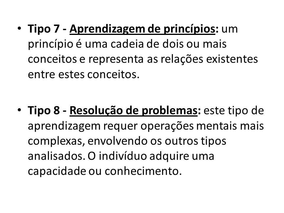 Tipo 7 - Aprendizagem de princípios: um princípio é uma cadeia de dois ou mais conceitos e representa as relações existentes entre estes conceitos. Ti