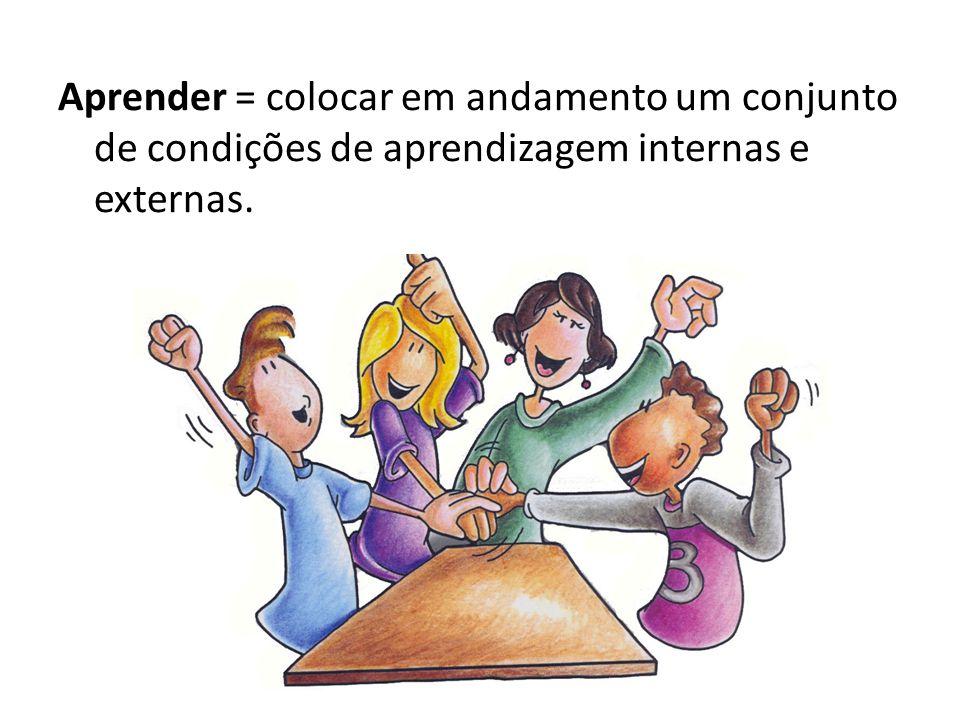 Aprender = colocar em andamento um conjunto de condições de aprendizagem internas e externas.