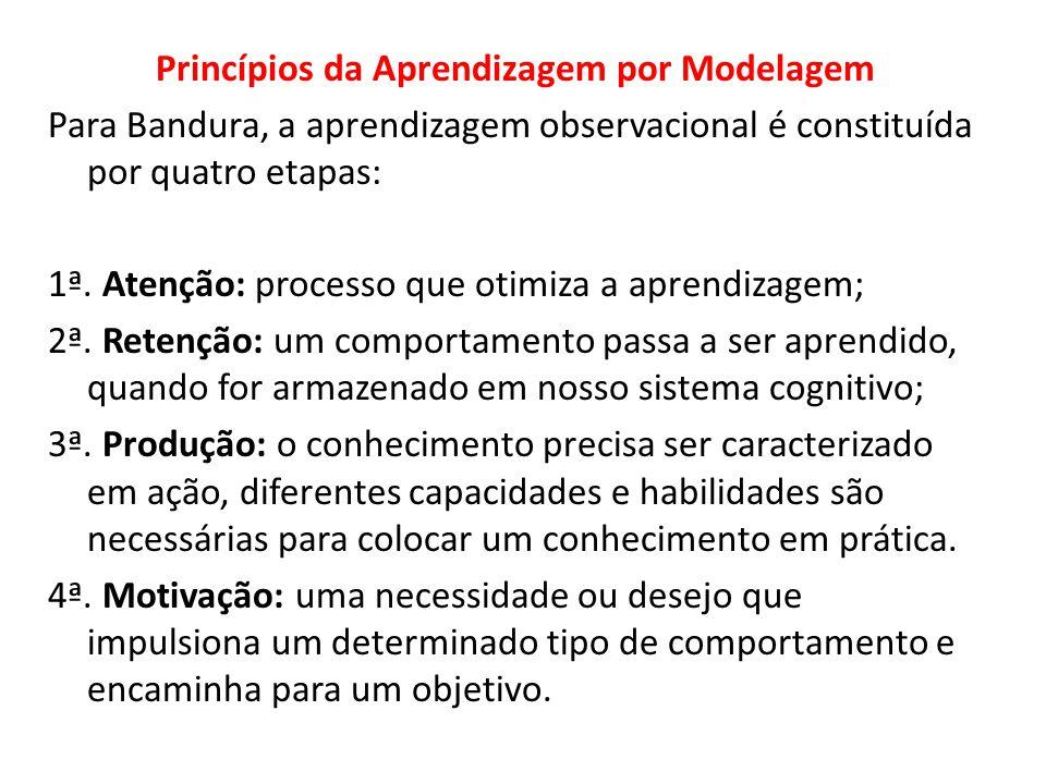 Princípios da Aprendizagem por Modelagem Para Bandura, a aprendizagem observacional é constituída por quatro etapas: 1ª. Atenção: processo que otimiza