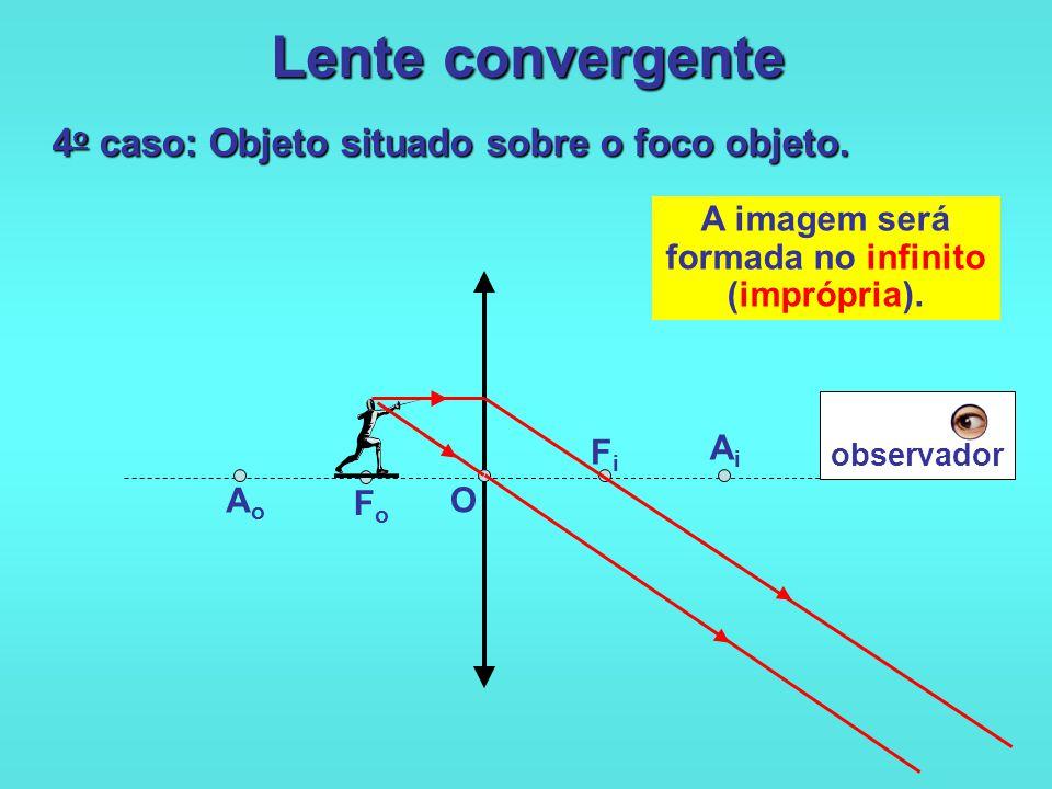 Lente convergente 3 o caso: Objeto situado entre o ponto anti-principal objeto e o foco objeto. O FoFo FiFi AiAi AoAo A imagem será:  real  invertid