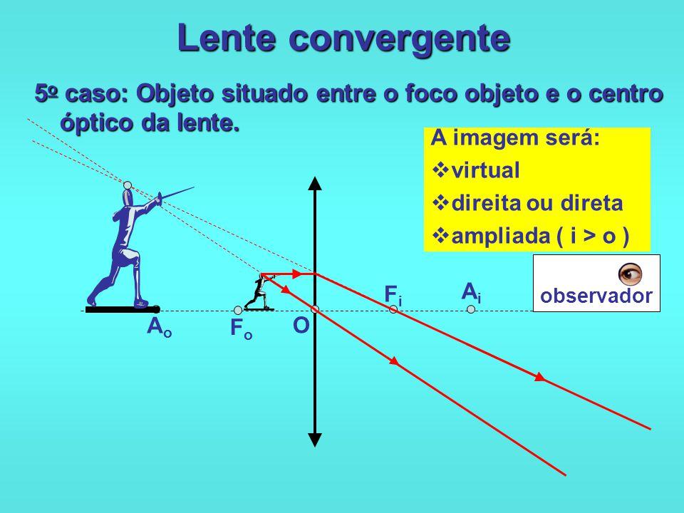 Lente convergente 4 o caso: Objeto situado sobre o foco objeto. O FoFo FiFi AiAi AoAo A imagem será formada no infinito (imprópria). observador