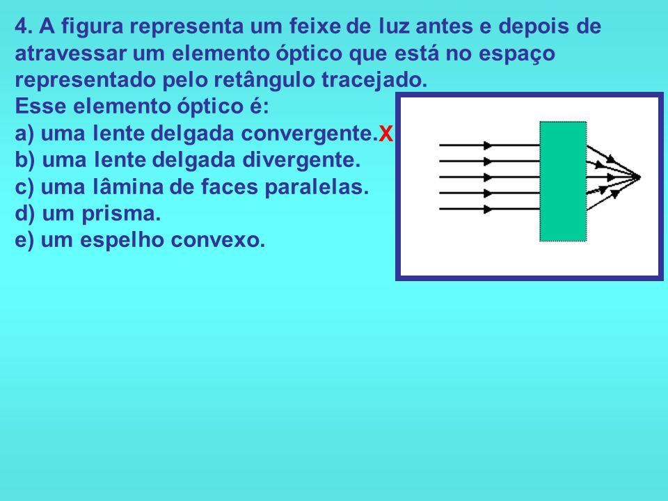 3. Uma vela é colocada sobre o eixo principal de uma lente convergente cujos focos principais são F1 F1 e F 2, como está indicado no esquema abaixo. A