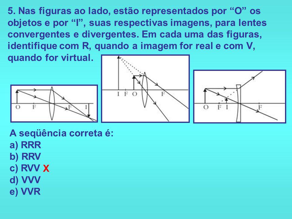 4. A figura representa um feixe de luz antes e depois de atravessar um elemento óptico que está no espaço representado pelo retângulo tracejado. Esse