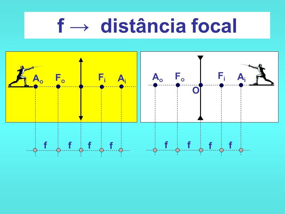REPRESENTAÇÃO DAS LENTES Lente Divergente f o → foco objeto f i → foco imagem A o → ponto anti-principal objeto A i → ponto anti-principal imagem O →