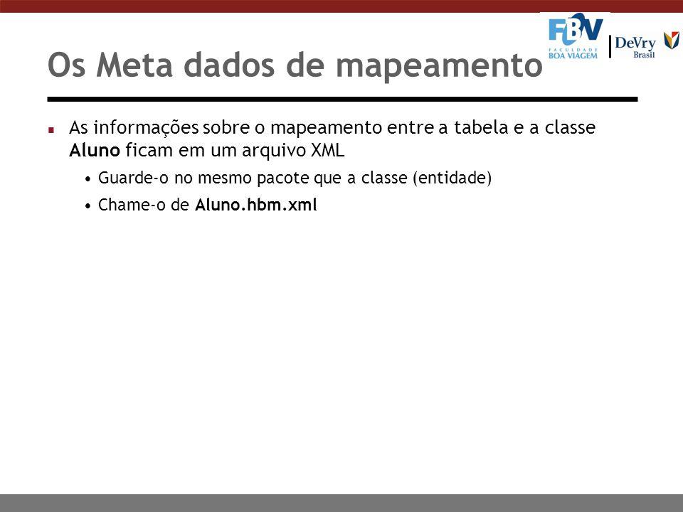 Os Meta dados de mapeamento n As informações sobre o mapeamento entre a tabela e a classe Aluno ficam em um arquivo XML Guarde-o no mesmo pacote que a classe (entidade) Chame-o de Aluno.hbm.xml