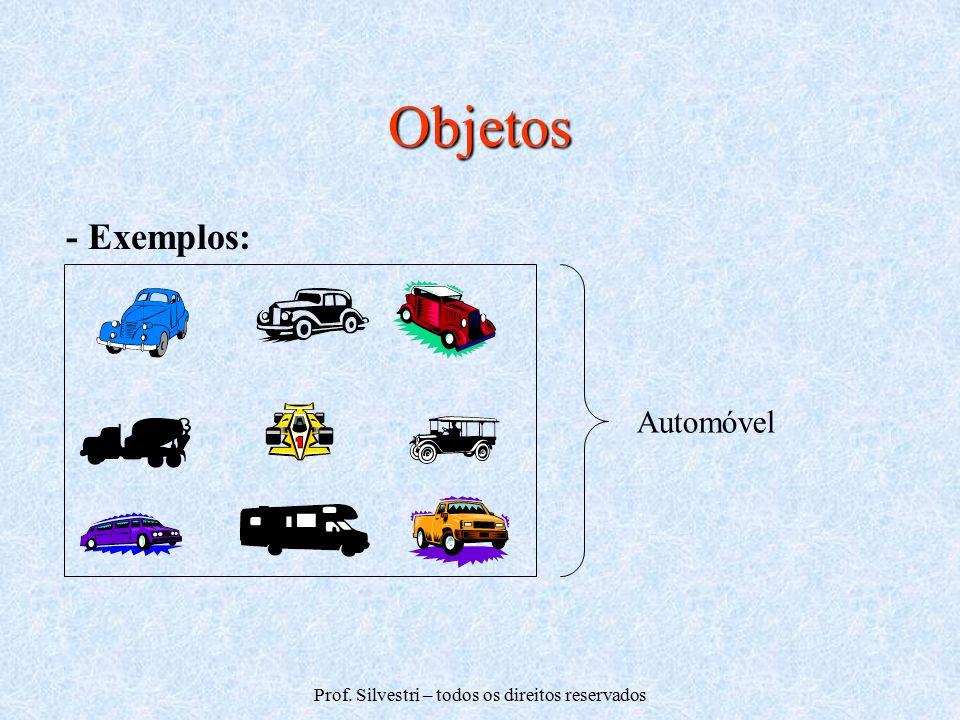Prof. Silvestri – todos os direitos reservados Objetos - Exemplos: Automóvel