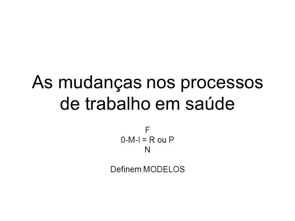 As mudanças nos processos de trabalho em saúde F 0-M-I = R ou P N Definem MODELOS