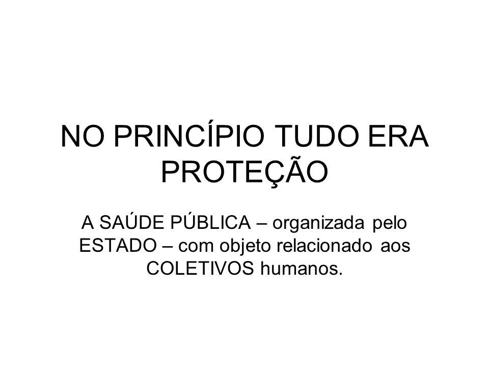 NO PRINCÍPIO TUDO ERA PROTEÇÃO A SAÚDE PÚBLICA – organizada pelo ESTADO – com objeto relacionado aos COLETIVOS humanos.