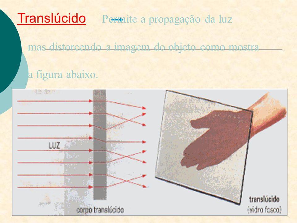 Transparente Permite a propagação da luz sem distorcer a imagem do objeto como mostra a figura abaixo.