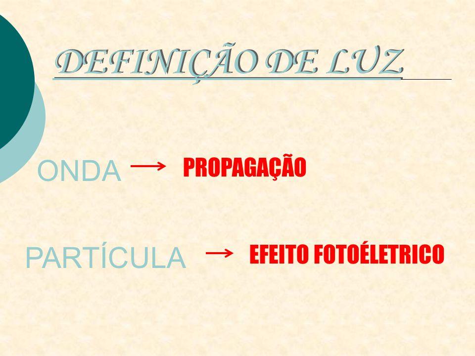 DEFINIÇÃO DE LUZ ONDA PARTÍCULA PROPAGAÇÃO EFEITO FOTOÉLETRICO