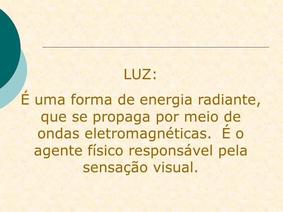 LUZ: É uma forma de energia radiante, que se propaga por meio de ondas eletromagnéticas.