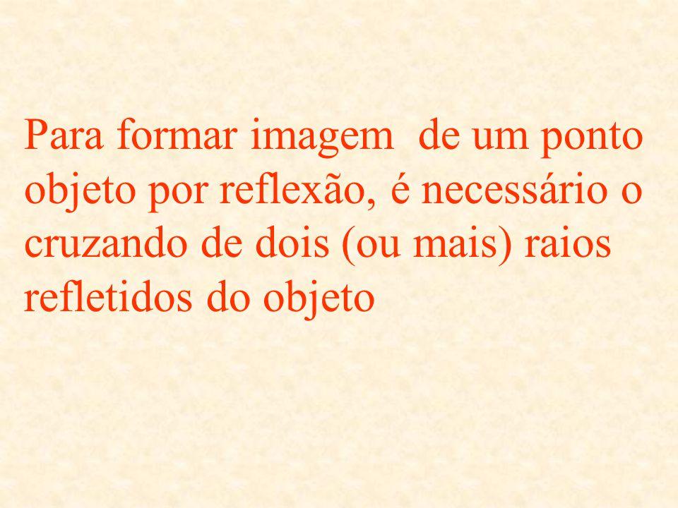 2ª LEI: Para qualquer tipo de reflexão: i = r 1ª LEI : O RAIO INCIDENTE, RAIO REFLETIDO E NORMAL SÃO COPLANARES.