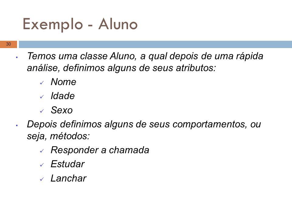 Exemplo - Aluno 30 Temos uma classe Aluno, a qual depois de uma rápida análise, definimos alguns de seus atributos: Nome Idade Sexo Depois definimos a