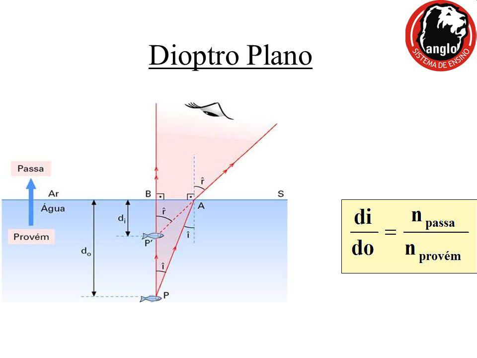 Dioptro Plano