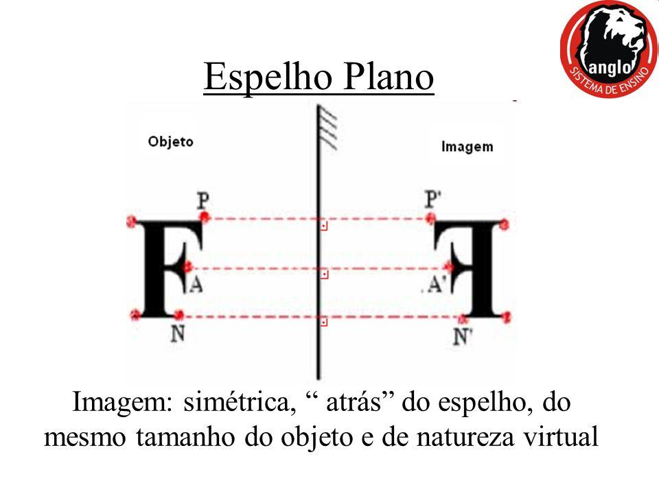 """Espelho Plano Imagem: simétrica, """" atrás"""" do espelho, do mesmo tamanho do objeto e de natureza virtual"""