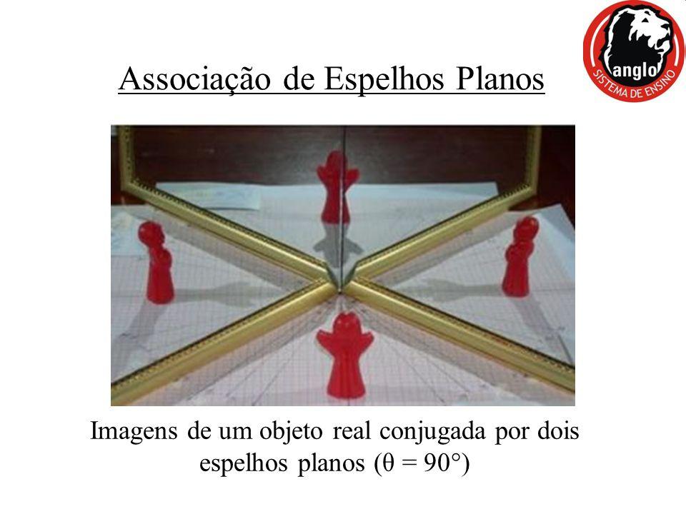 Imagens de um objeto real conjugada por dois espelhos planos (θ = 90°) Associação de Espelhos Planos