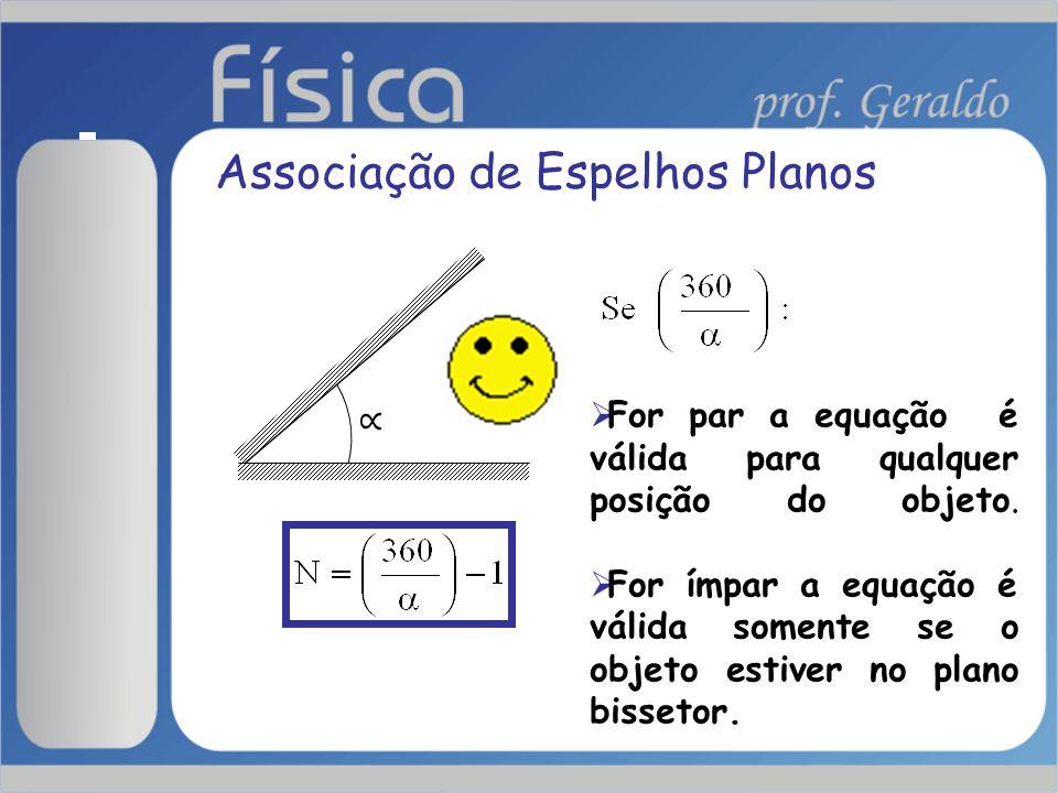 Associação de Espelhos Planos ∝  For par a equação é válida para qualquer posição do objeto.  For ímpar a equação é válida somente se o objeto estiv