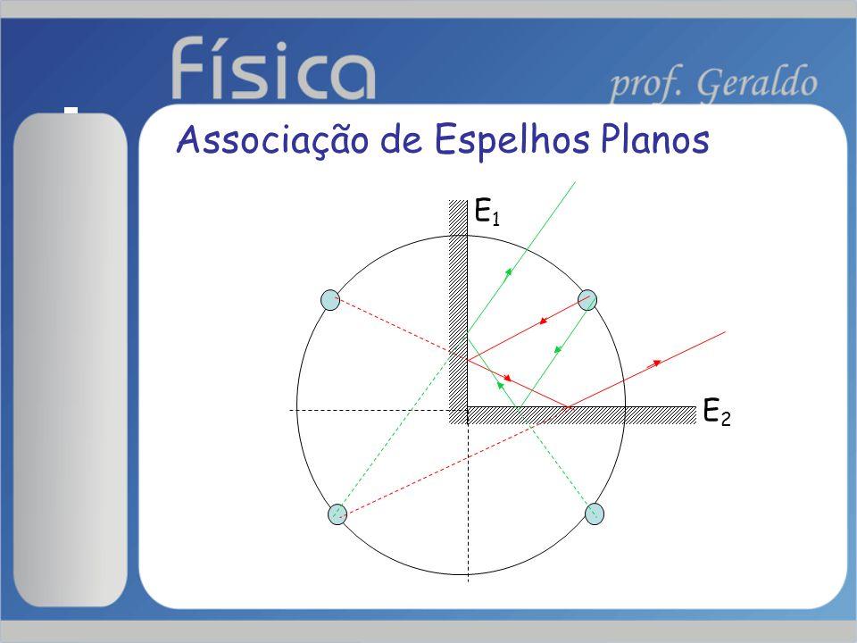 Associação de Espelhos Planos E2E2 E1E1