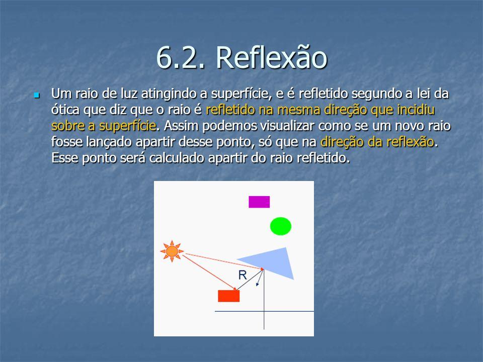6.2. Reflexão Um raio de luz atingindo a superfície, e é refletido segundo a lei da ótica que diz que o raio é refletido na mesma direção que incidiu