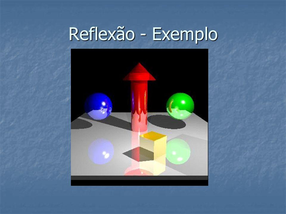Reflexão - Exemplo