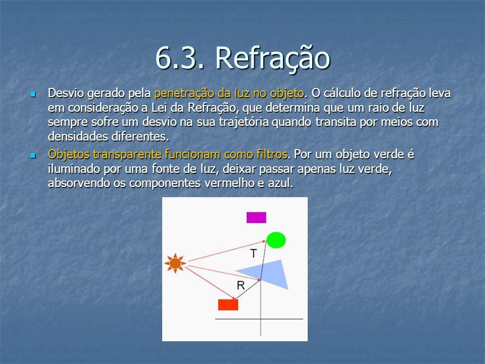 6.3. Refração Desvio gerado pela penetração da luz no objeto. O cálculo de refração leva em consideração a Lei da Refração, que determina que um raio