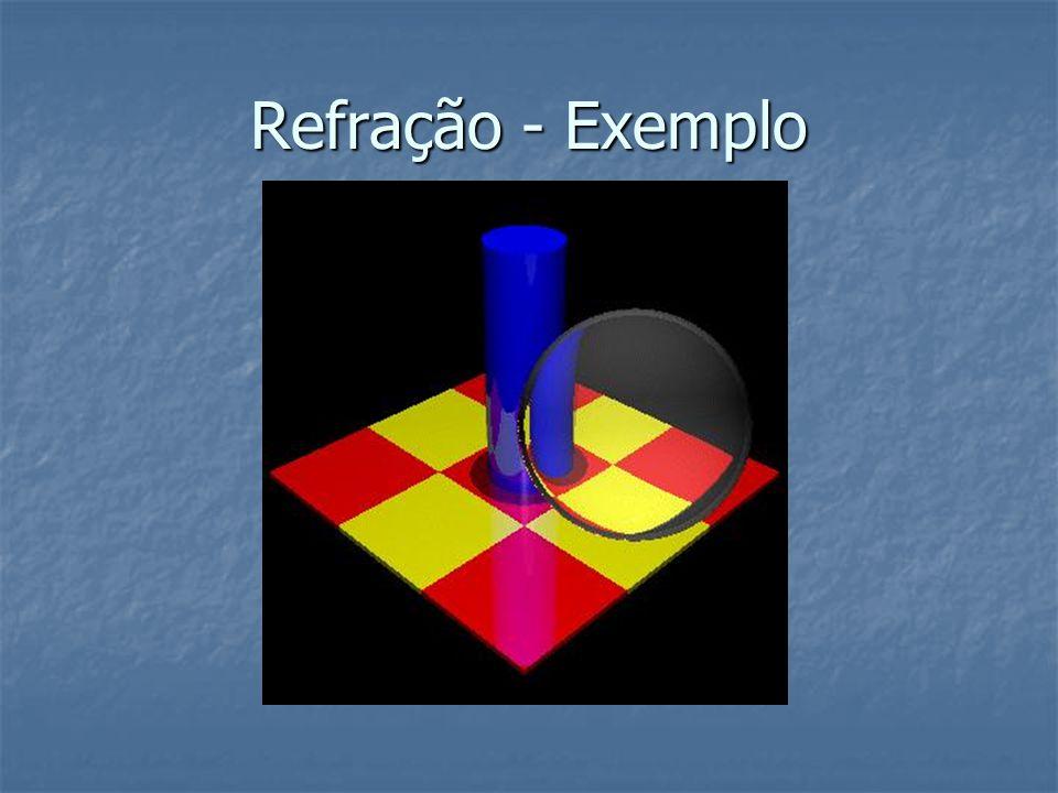 Refração - Exemplo