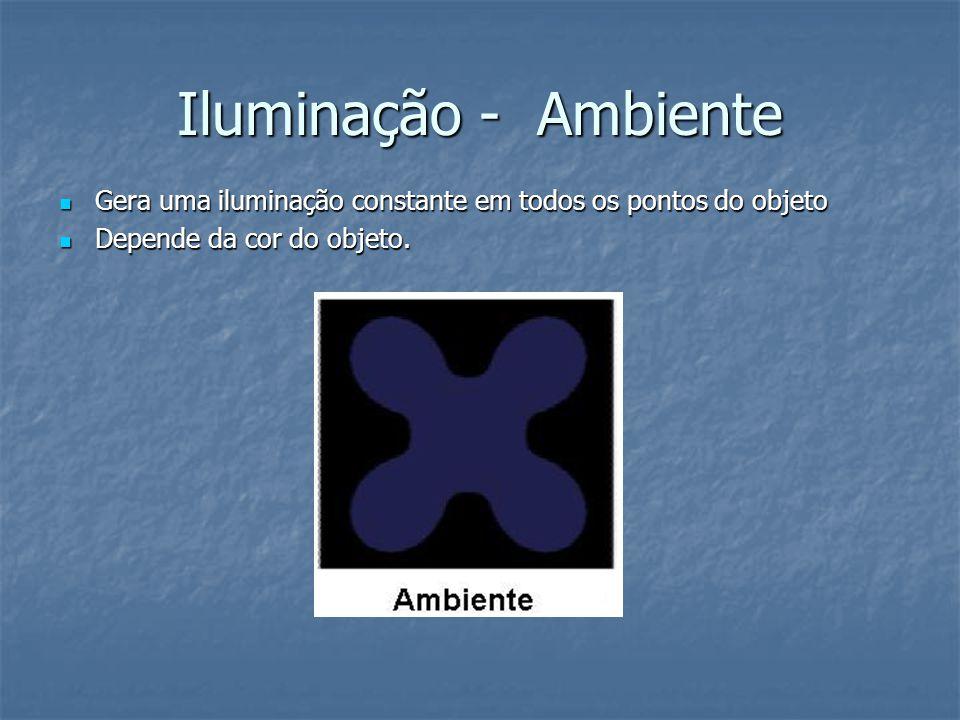 Iluminação - Ambiente Gera uma iluminação constante em todos os pontos do objeto Gera uma iluminação constante em todos os pontos do objeto Depende da cor do objeto.