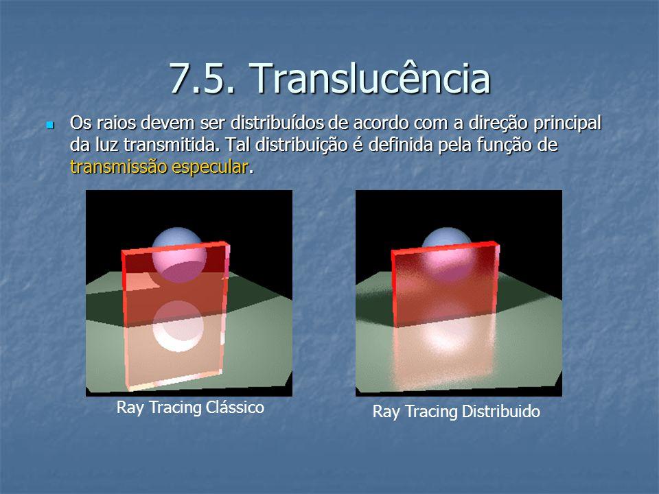 7.5. Translucência Os raios devem ser distribuídos de acordo com a direção principal da luz transmitida. Tal distribuição é definida pela função de tr