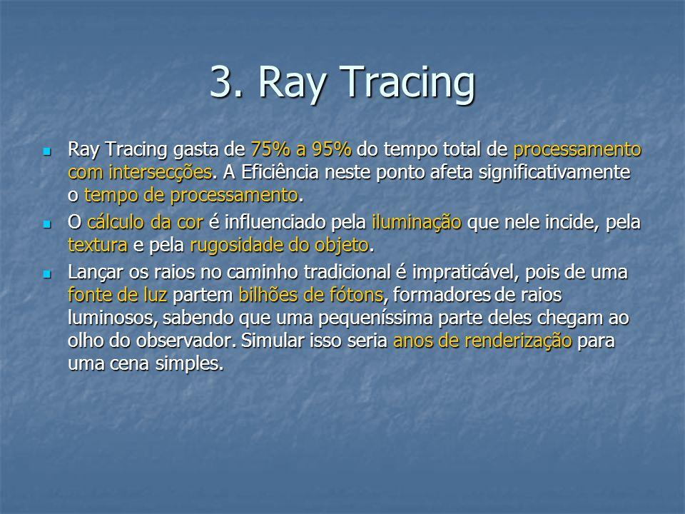 3. Ray Tracing Ray Tracing gasta de 75% a 95% do tempo total de processamento com intersecções. A Eficiência neste ponto afeta significativamente o te