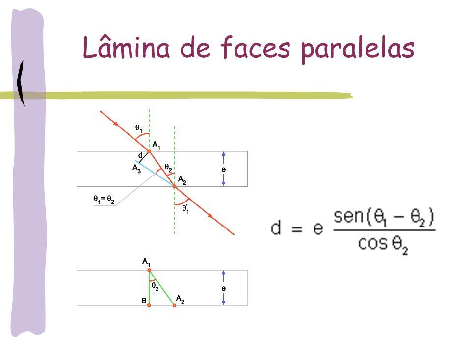 Lâmina de faces paralelas É uma associação de dois dioptros planos