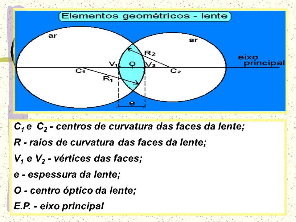 Definição A: Associação de dois dioptros, na qual um deles é necessariamente esférico, enquanto o outro pode ser plano ou esférico.