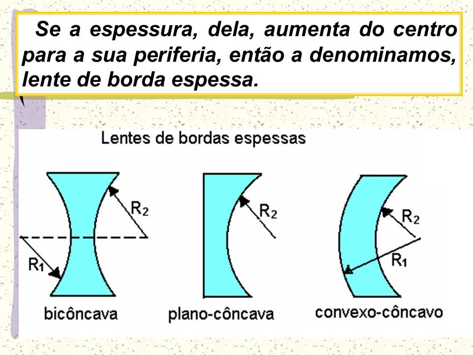 Nomenclatura: Se a espessura da lente diminui do centro para a periferia, ela é dita de bordas delgadas, exemplo abaixo;