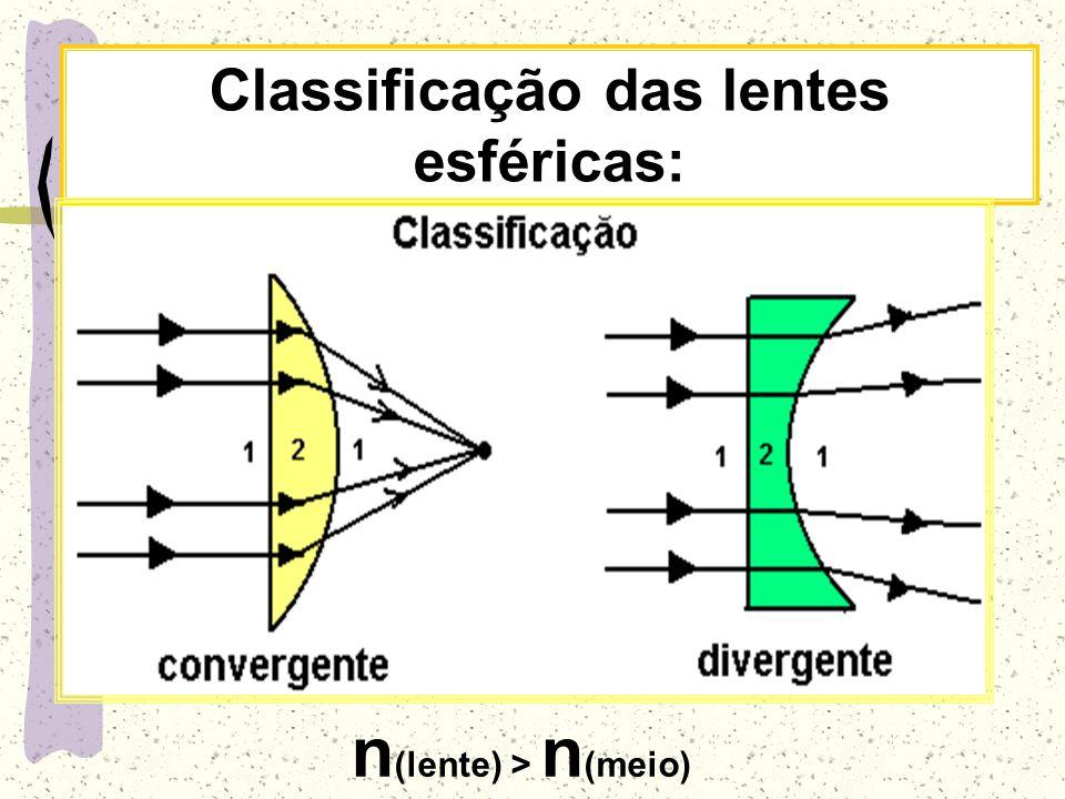 Se a espessura, dela, aumenta do centro para a sua periferia, então a denominamos, lente de borda espessa.