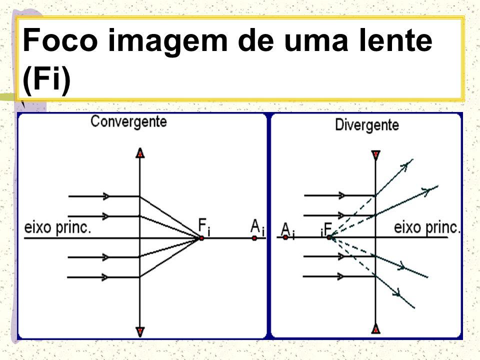 Observação: n (lente) > n (meio) teremos:  lente de borda delgada convergente;  lente de borda espessa divergente.