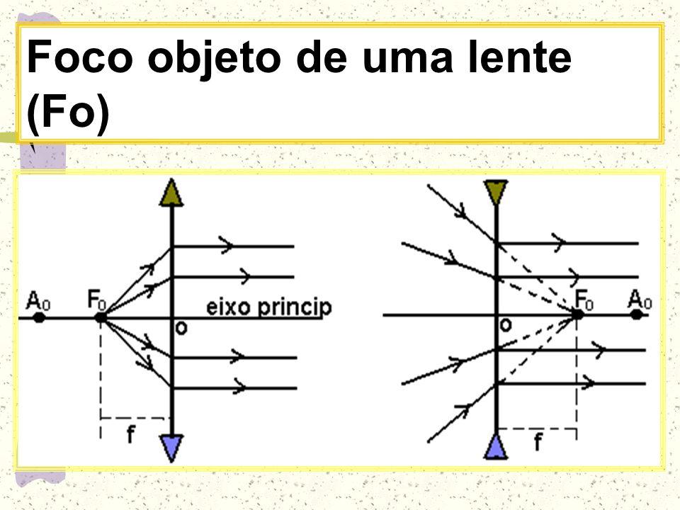 Foco imagem de uma lente (Fi)