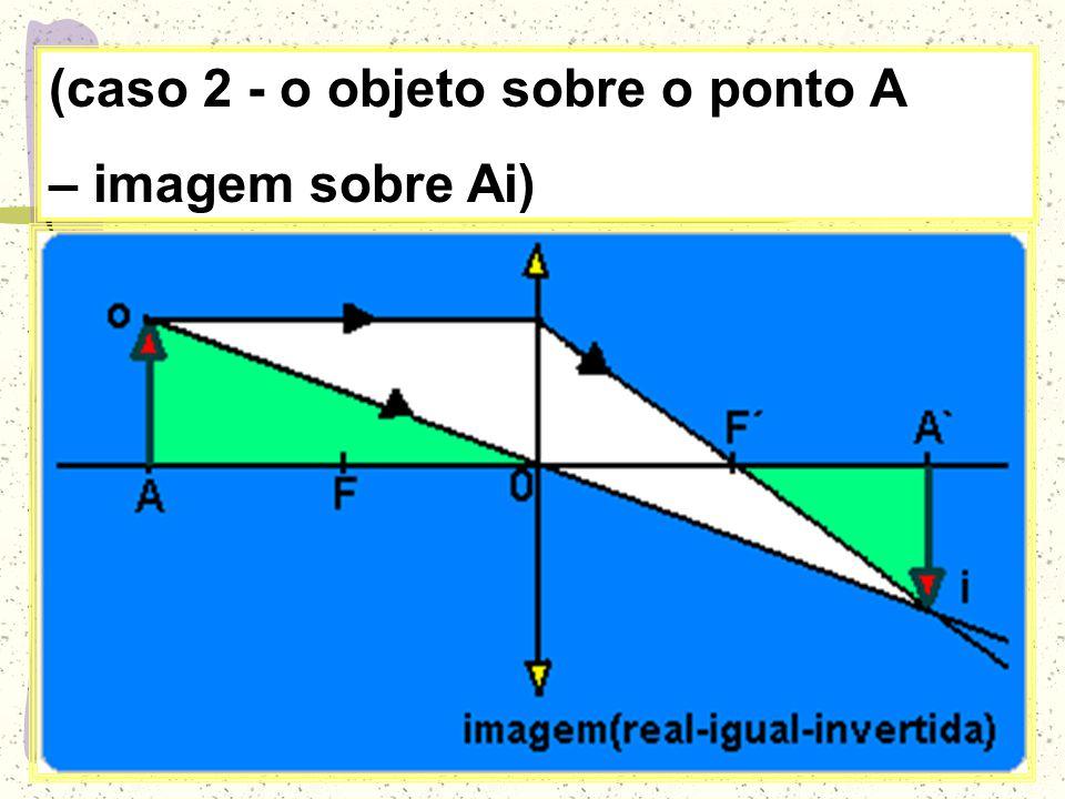 Construção da Imagem geometricamente. (caso 1 - o objeto antes do ponto A – imagem entre Fi e Ai)