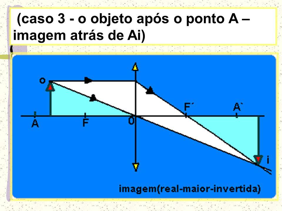 (caso 2 - o objeto sobre o ponto A – imagem sobre Ai)