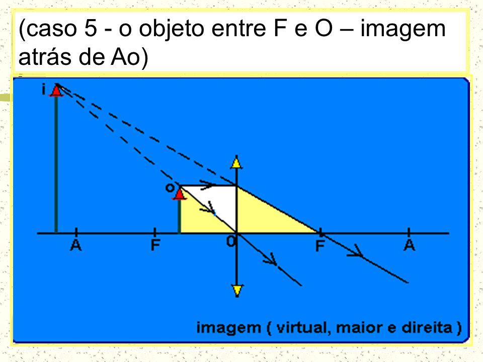 (caso 4 - o objeto sobre o ponto F – imagem imprópria)