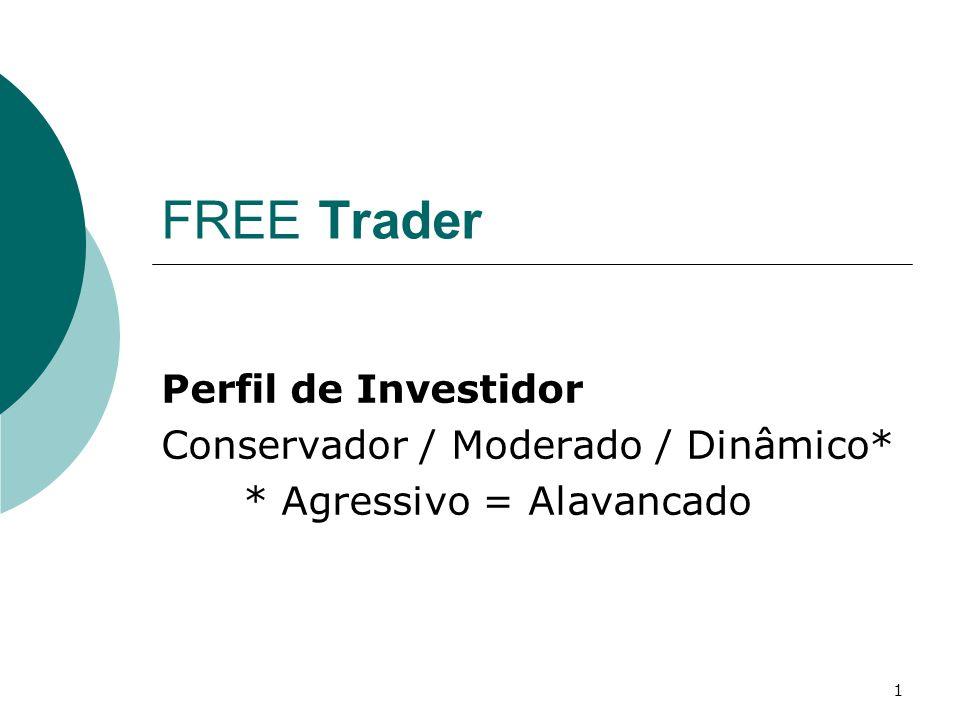 1 FREE Trader Perfil de Investidor Conservador / Moderado / Dinâmico* * Agressivo = Alavancado