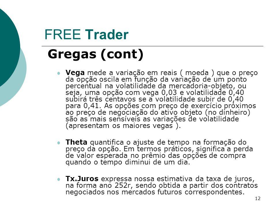 12 FREE Trader Vega mede a variação em reais ( moeda ) que o preço da opção oscila em função da variação de um ponto percentual na volatilidade da mercadoria-objeto, ou seja, uma opção com vega 0,03 e volatilidade 0,40 subirá três centavos se a volatilidade subir de 0,40 para 0,41.