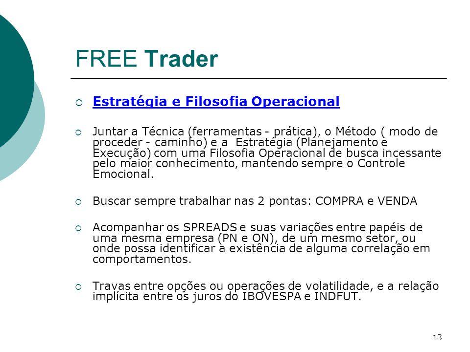13 FREE Trader  Estratégia e Filosofia Operacional  Juntar a Técnica (ferramentas - prática), o Método ( modo de proceder - caminho) e a Estratégia