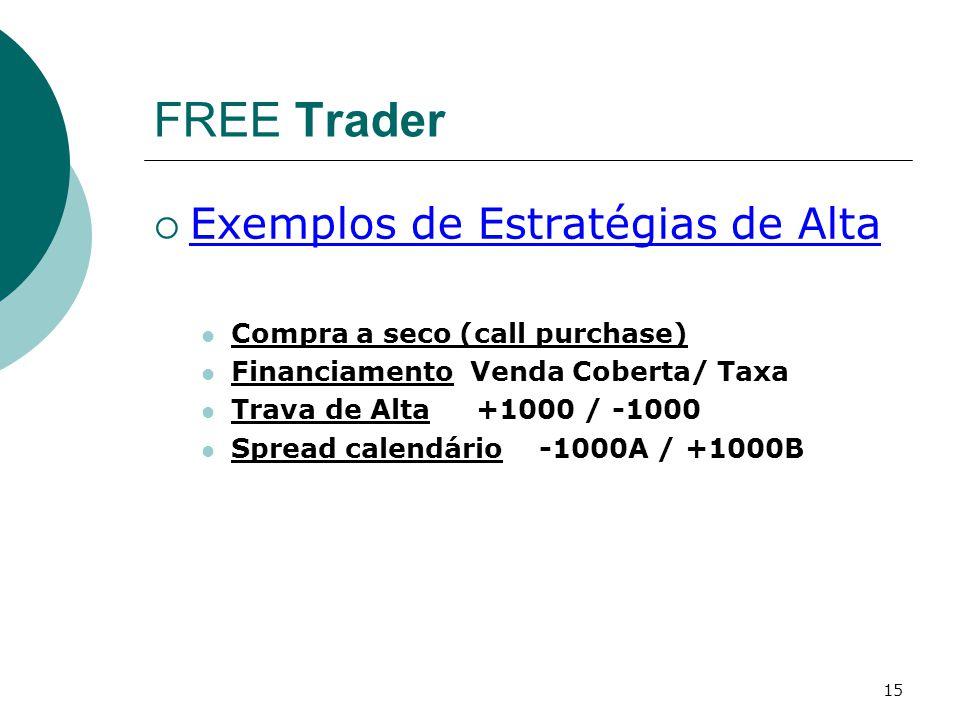 15 FREE Trader  Exemplos de Estratégias de Alta Compra a seco (call purchase) Financiamento Venda Coberta/ Taxa Trava de Alta +1000 / -1000 Spread ca